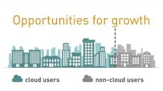 Cloud Channel Preferences for Small and Medium-Sized Companies